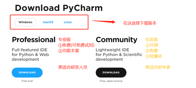 Installation, Setup and Use of PyCharm | Develop Paper